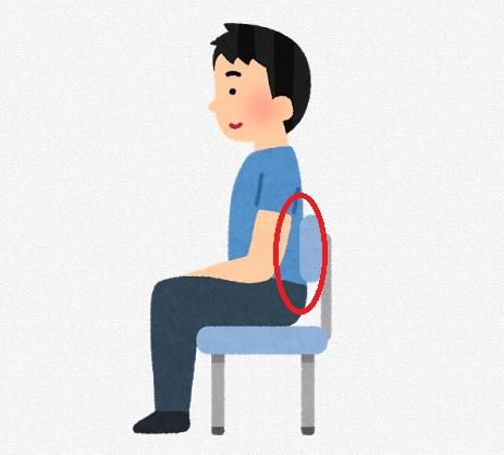 良い座り方のイラスト